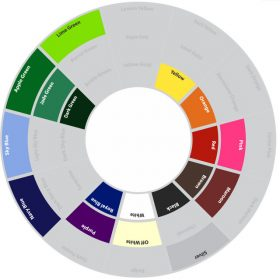 NuOla Baseball colour wheel