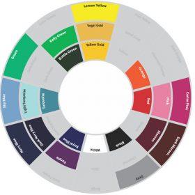 NuOla Fleece colour wheel