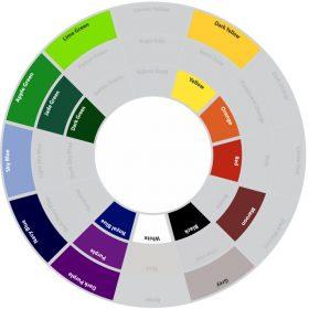 NuOla Mesh colour wheel