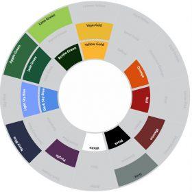 NuOla NuDry colour wheel