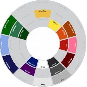 NuOla Heavy Spandex colour wheel