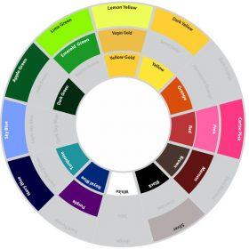 NuOla NuDry Plus colour wheel