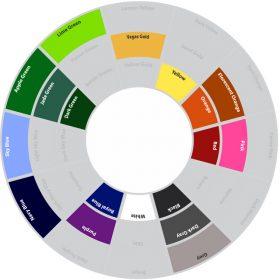 NuOla ProMesh colour wheel